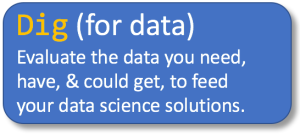 Dig (for data): Evaluate the data you need, have, & could get, to feed your data science solutions.