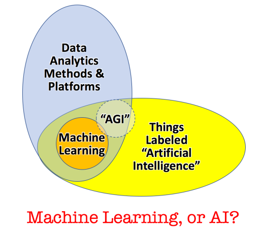 ml or ai graphic
